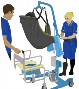 Manual Handling for Support Workers in Home Care – Ideas ...